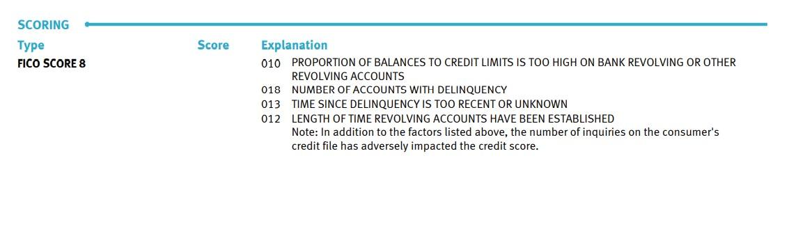 High Credit Utilization