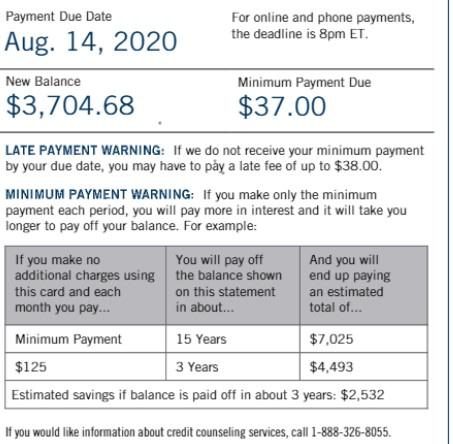 Credit cards minimum payments